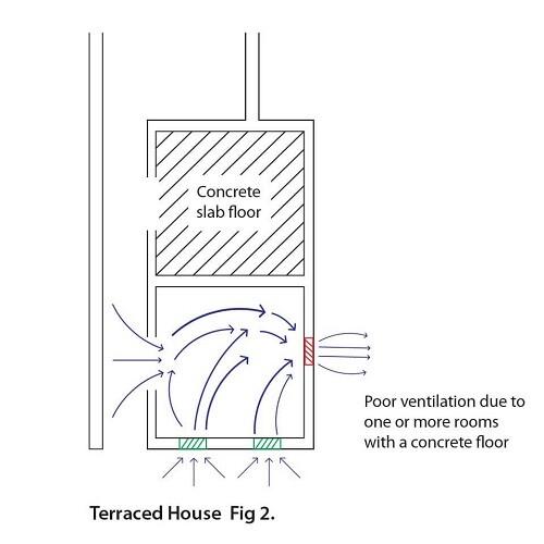 sub-floor ventilation Melbourne